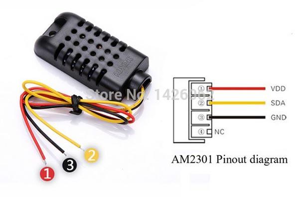 پروژه IoT با رزبری پای سنسو دما AM2301