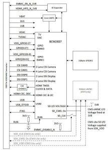 مشخصات فنی Compute Module 3