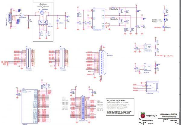 شماتیک رزبریپای 3 مدل A+